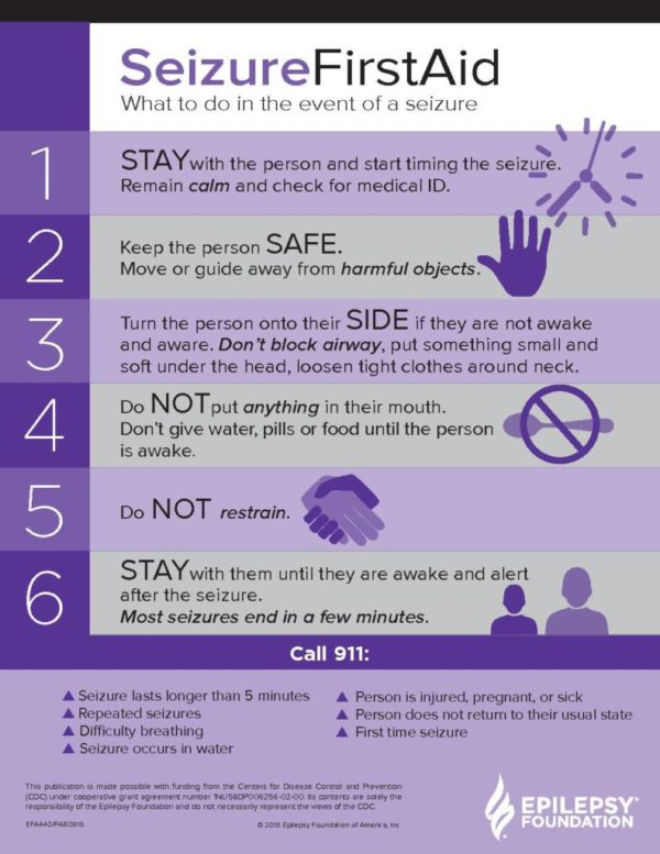 """Youth transitioning: """"Stay, Safe, Side"""" Seizure First Aid guide."""